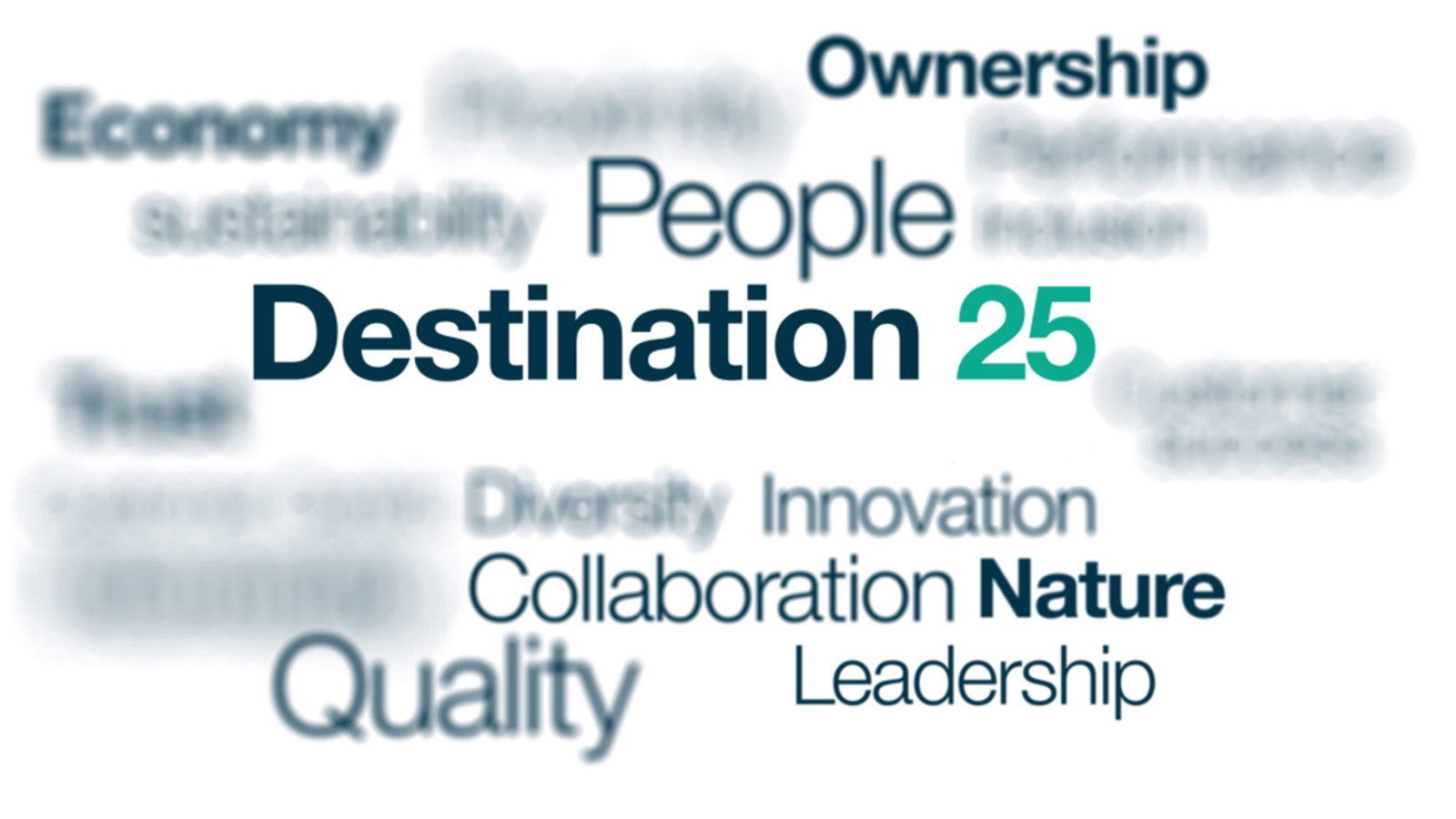 Wordcloud Annual Report 2020 Destination 25